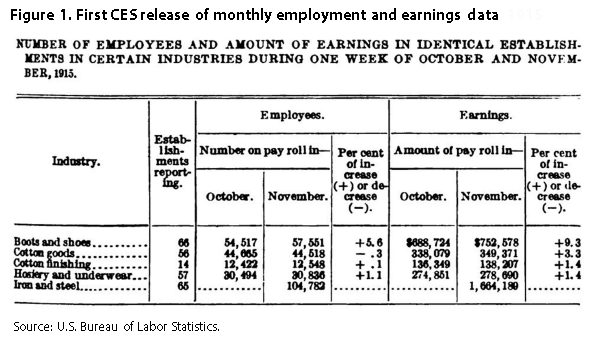 Figure 1. First CES release of employment and earnings data