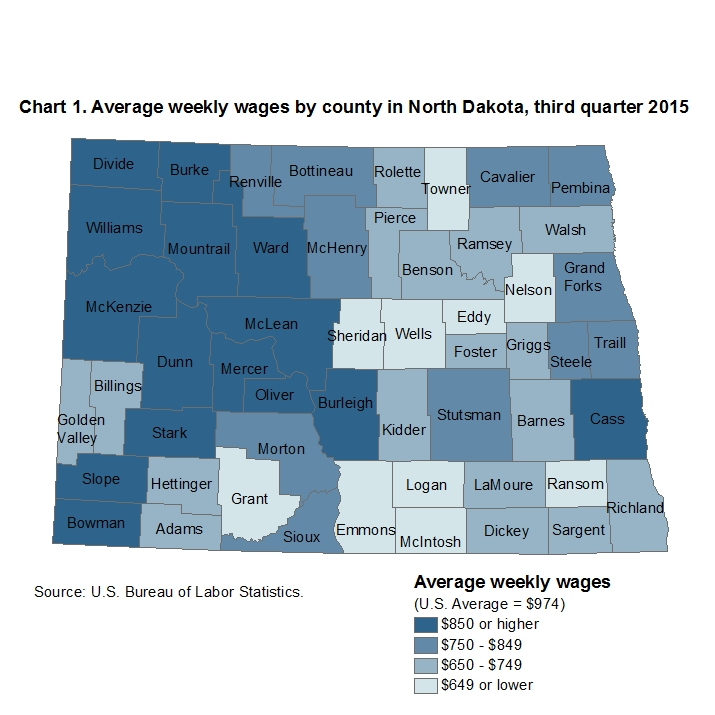 Chart 1. Average weekly wages by county in North Dakota, third quarter 2015