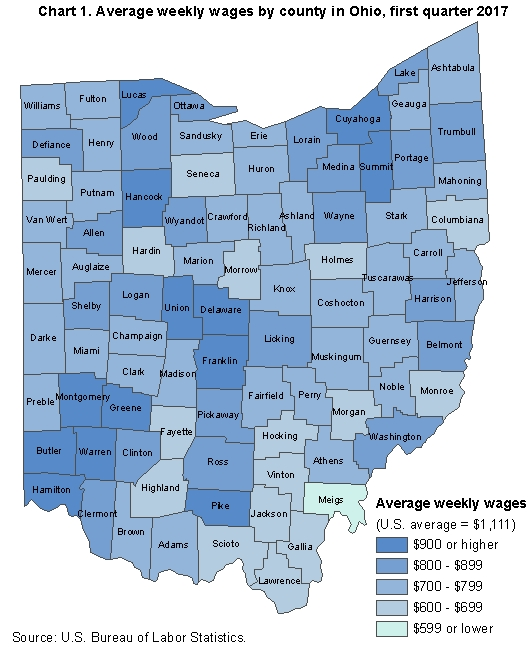 Chart 1.  Average weekly wages by county in Ohio, first quarter 2017