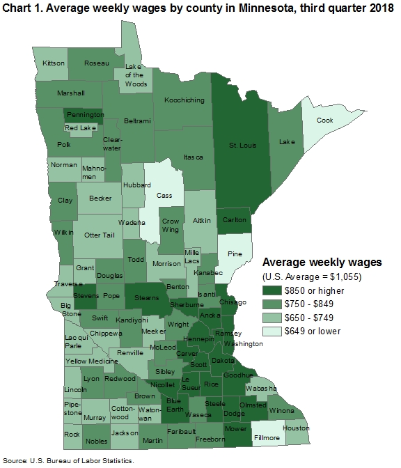 Chart 1. Average weekly wages by county in Minnesota, third quarter 2018
