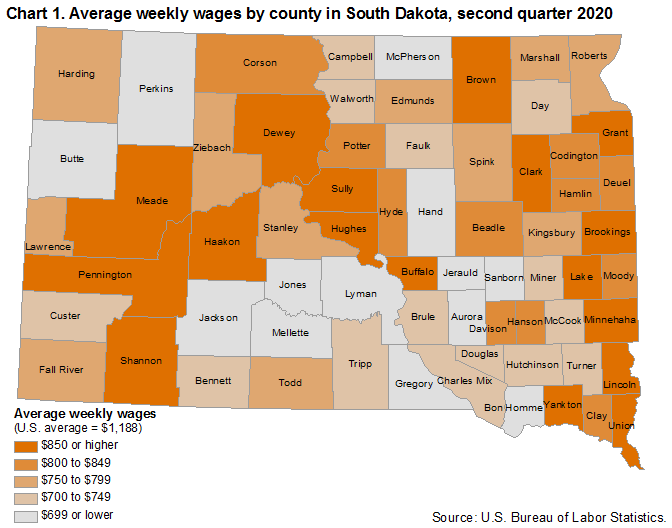 Chart 1. Average weekly wages by county in South Dakota, second quarter 2020