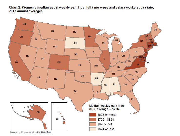 Chart 2. Women's median usual weekly earnings, full-time wage and salary workers, by state, 2015 annual averages