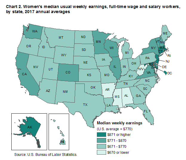 Chart 2. Women's median usual weekly earnings, full-time wage and salary workers, by state, 2017 annual averages