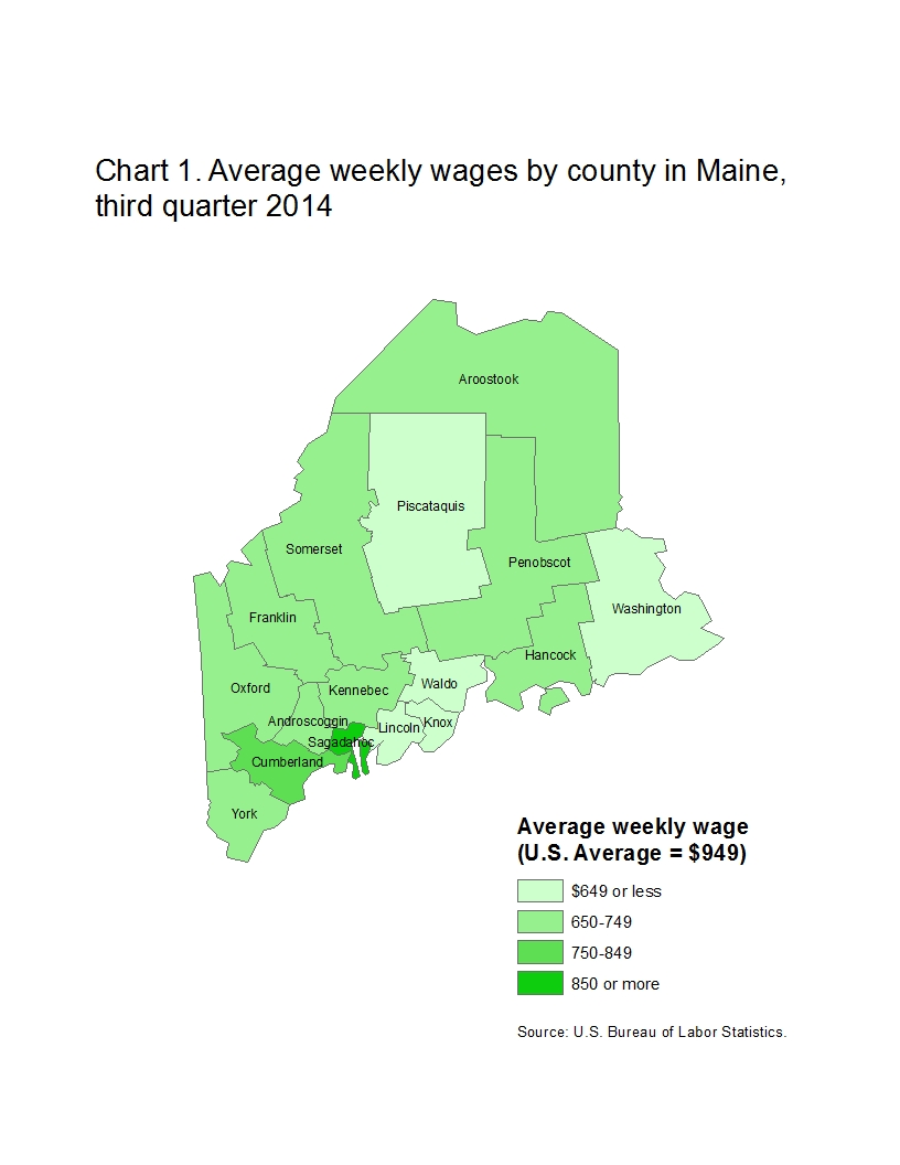 Chart 1. Average weekly wages by county in Maine, third quarter 2014
