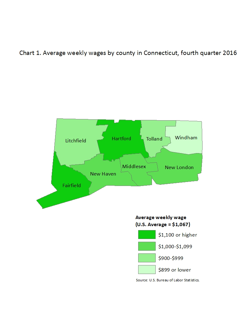 Chart 1. Average weekly wages by county in Connecticut, fourth quarter 2016