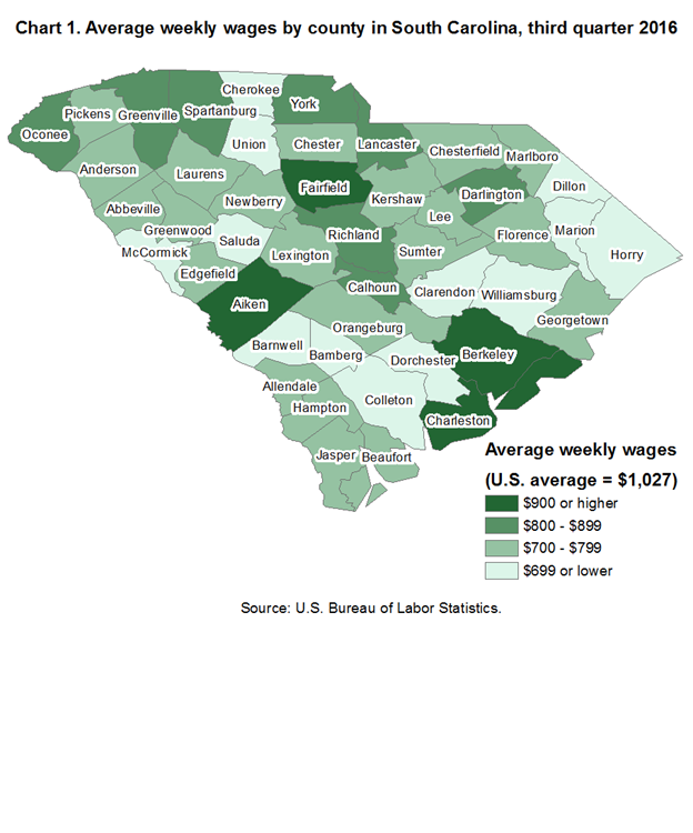Chart 1. Average weekly wages by county in South Carolina, third quarter 2016