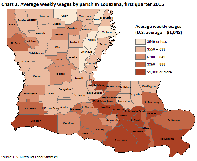 Chart 1. Average weekly wages by parish in Louisiana, first quarter 2015