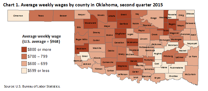 Chart1. Average weekly wages by county in Oklahoma, second quarter 2015