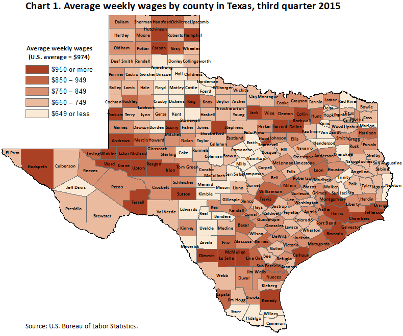 Chart 1. Average weekly wages by county in Texas, third quarter 2015