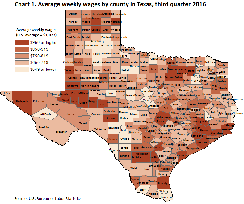 Chart 1. Average weekly wages by county in Texas, third quarter 2016