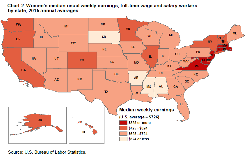 Women's median usual weekly earnings, full-time wage and salary workers by state, 2015 annual averages