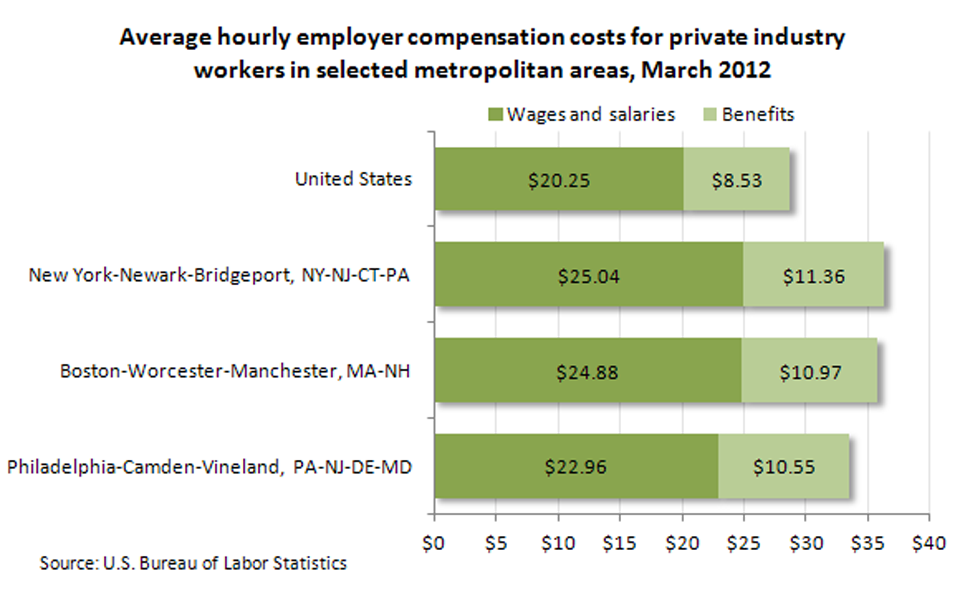 Pay and benefits image